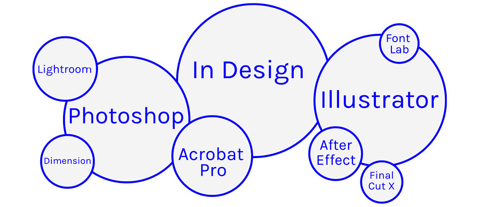 skills-software6